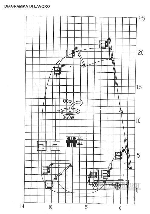 Iveco 115-14 Usato 1987