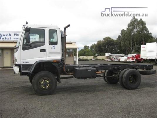 2002 Isuzu FTS Trucks for Sale