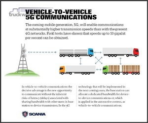 Scania links up with Ericsson to test 5G mobile technology