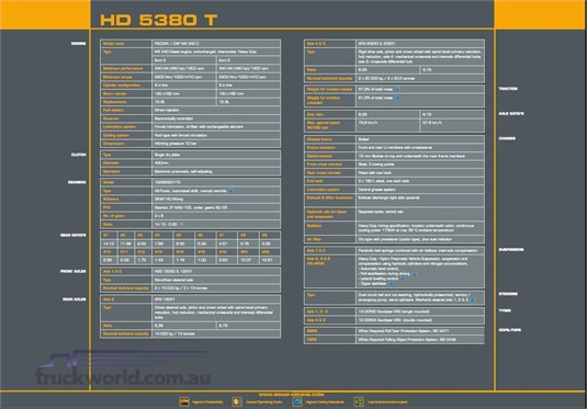 2017 Ginaf HD5380T - Trucks for Sale