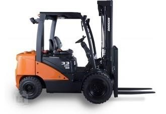 Pneumatic Tire Forklifts For Sale From Gwynedd Forklifts - Conwy