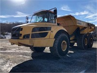 20181212 Princeton, WV Absolute Consignment Auction