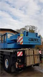 GROVE GMK2035