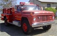 Butte County Surplus Auction!                 www.bidcal.com