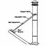 Selkirk Metalbestos 6T-RBK 6-Inch Stainless Steel