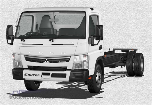 Fuso Canter 4x2 815 Wide Cab MWB 5 Sp. MAN