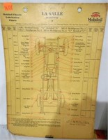 2 Mobiloil Chassis Lubrication Charts