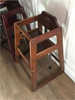 Qty of Highchairs