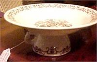 MIscellaneous Pedestal Dish Lot