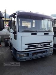IVECO EUROCARGO 65E12  used