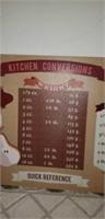 Kitchen conversions wall decor