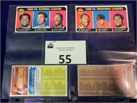 1969-70 Topps NBA Scoring and Rebound Leaders