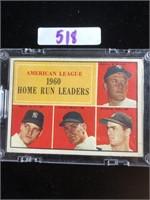 1960 Home Run Leaders Baseball Card