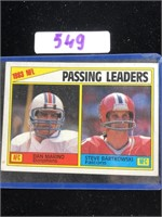 1984 Topps Passing Leaders Baseball Card