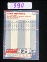 1988 Fleer Mark McGwire Baseball Card