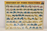 History of Ford Tractors 1917 Fordson to 1983