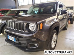 JEEP RENEGADE  used