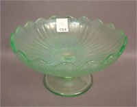 Fenton Ice Green Stretch Stippled Rays Compote