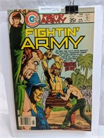 Massive Comic Book and Collectibles Auction Part 3