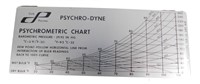 Nasa Space Shuttle Psychrometric Chart In Case