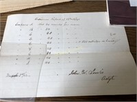 LOT OF ANTIQUE ARMY DOCUMENTS AND PAPERS