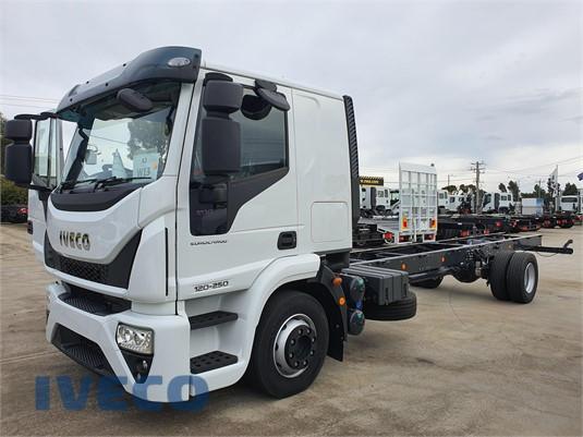 2020 Iveco Eurocargo 120-250 Iveco Trucks Sales - Trucks for Sale