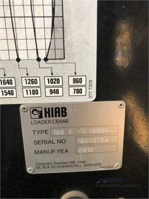 2010 Hiab other - Cranes & Tailgates for Sale