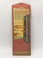 Vintage Dupont Dulux Reducers Cardboard