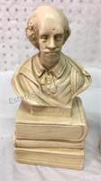 Vintage Shakespeare Bookends - Some Chipping