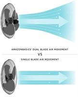 Oscillating Dual Blade Standing Pedestal Fan
