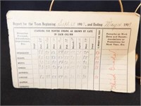1908 Marshal, OK School Card