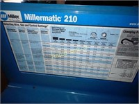 Miller Millermatic 210