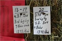 Hay, Bedding, Firewood #47 (11/18/2020)
