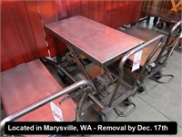 BENDING SOLUTIONS - ONLINE AUCTION