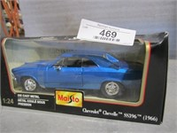 die cast cars, new tools, x-mas stuff and more