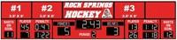 Rock Springs Miners Scoreboard