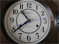 31 DAY CLOCK