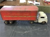 Gordville Estate Online Only Toy Auction 4-11-21