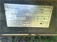 BANKRUPTCY AUCTION! Heavy Equipment, Trailers, NO BP!