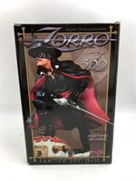 Vintage Toys, Model Kits, and Collectibles